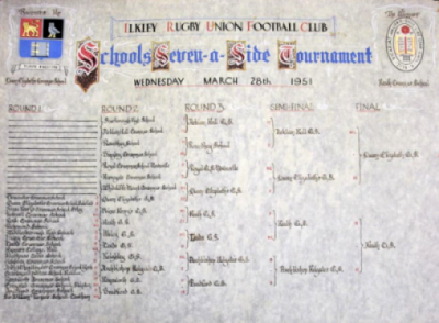 Chart showing that Heath beat Richmond School 18–NIL, Prince Henry's Grammar School 21–NIL, Leeds Grammar School 8–NIL, Archbishop Holgate's Grammar School 8–6 and Queen Elizabeth Grammar School in the final (score missing)