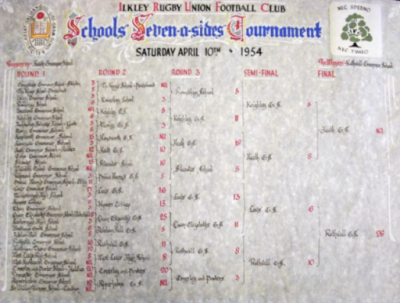 Chart showing that Heath beat Colne Grammar School 12–NIL, Hunsworth Grammar School 10–NIL, Silcoates School 18–5 and Keighley Grammar School 8–5 and lost to Rothwell Grammar School 26–NIL in the final